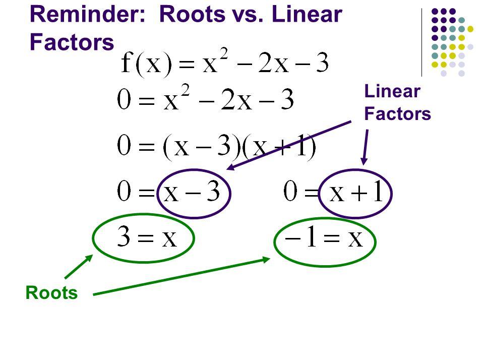 Reminder: Roots vs. Linear Factors Linear Factors Roots