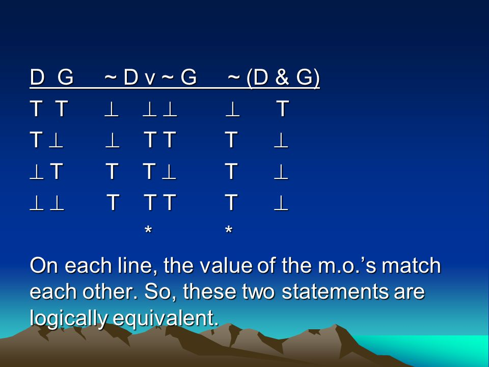 D G ~ D v ~ G ~ (D & G) T T     T T   T T T   T T T  T    T T T T  * * * * On each line, the value of the m.o.'s match each other.