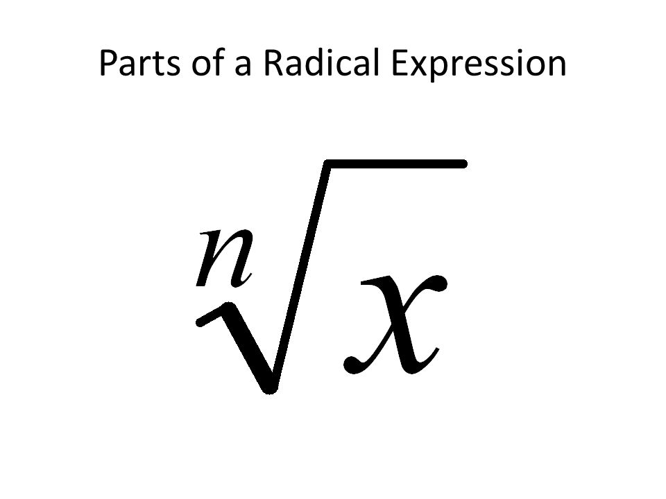 Parts of a Radical Expression