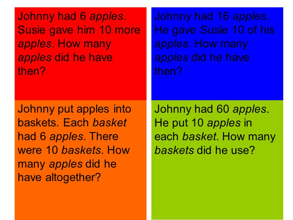 Addition Keep the same unit (apples and apples or fruit and fruit) Finding a bigger number Subtraction Keep the same unit (apples and apples or fruit