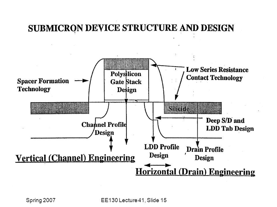 Spring 2007EE130 Lecture 41, Slide 15