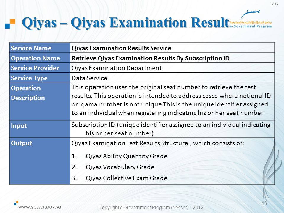 V.15 19 Service NameQiyas Examination Results Service Operation NameRetrieve Qiyas Examination Results By Subscription ID Service ProviderQiyas Examin