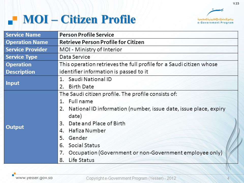 V.15 5 Service Name Person Profile Service Operation Name Retrieve Person Profile for Expatriate Service Provider Ministry of Interior Service Type Data Service Operation Description This operation retrieves the full profile for an expatriate whose identifier information is passed to it Input 1.Iqama ID 2.Iqama Expiry Date Output The Expatriate profile.