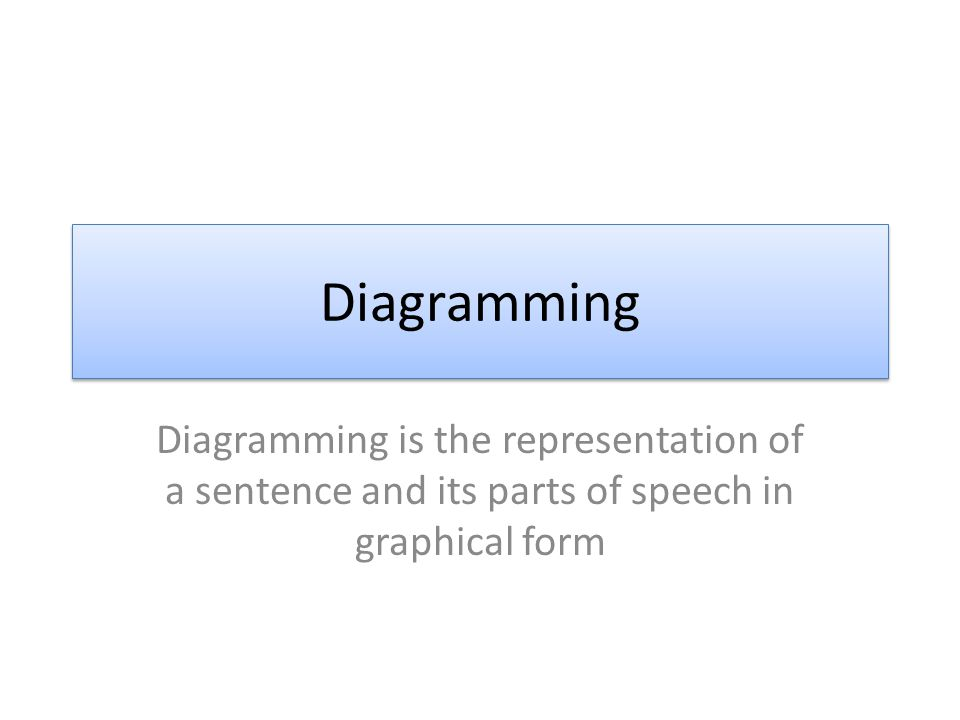 Diagramming Diagramming is the representation of a sentence and its parts of speech in graphical form