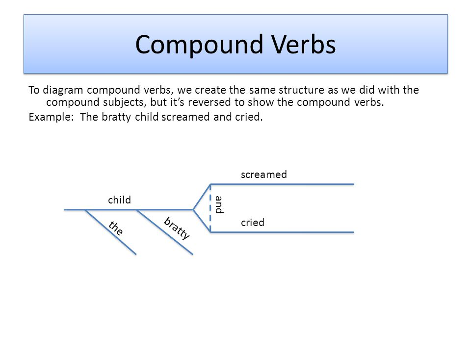 Compound Verbs To diagram compound verbs, we create the same structure as we did with the compound subjects, but it's reversed to show the compound ve