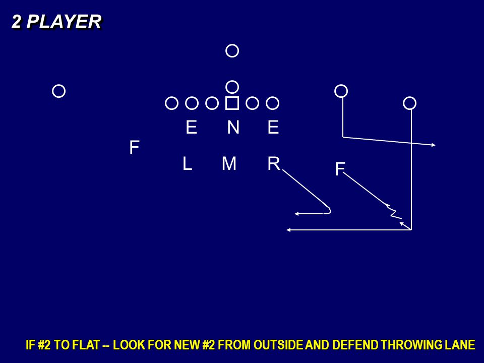 IF #2 TO FLAT -- LOOK FOR NEW #2 FROM OUTSIDE AND DEFEND THROWING LANE 2 PLAYER EEN LM F F R