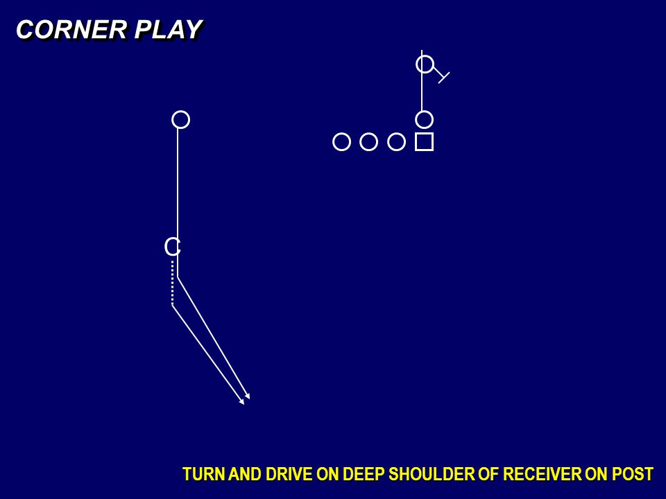 C CORNER PLAY TURN AND DRIVE ON DEEP SHOULDER OF RECEIVER ON POST