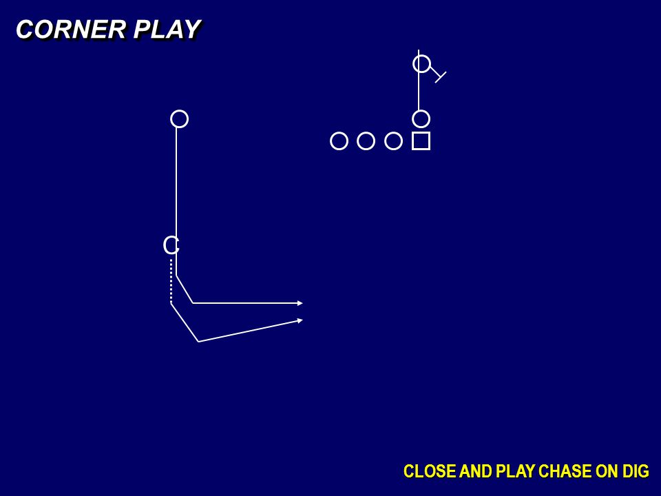 C CORNER PLAY CLOSE AND PLAY CHASE ON DIG