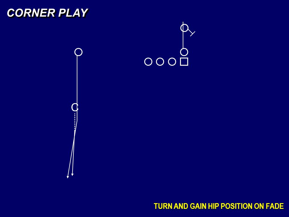 C CORNER PLAY TURN AND GAIN HIP POSITION ON FADE