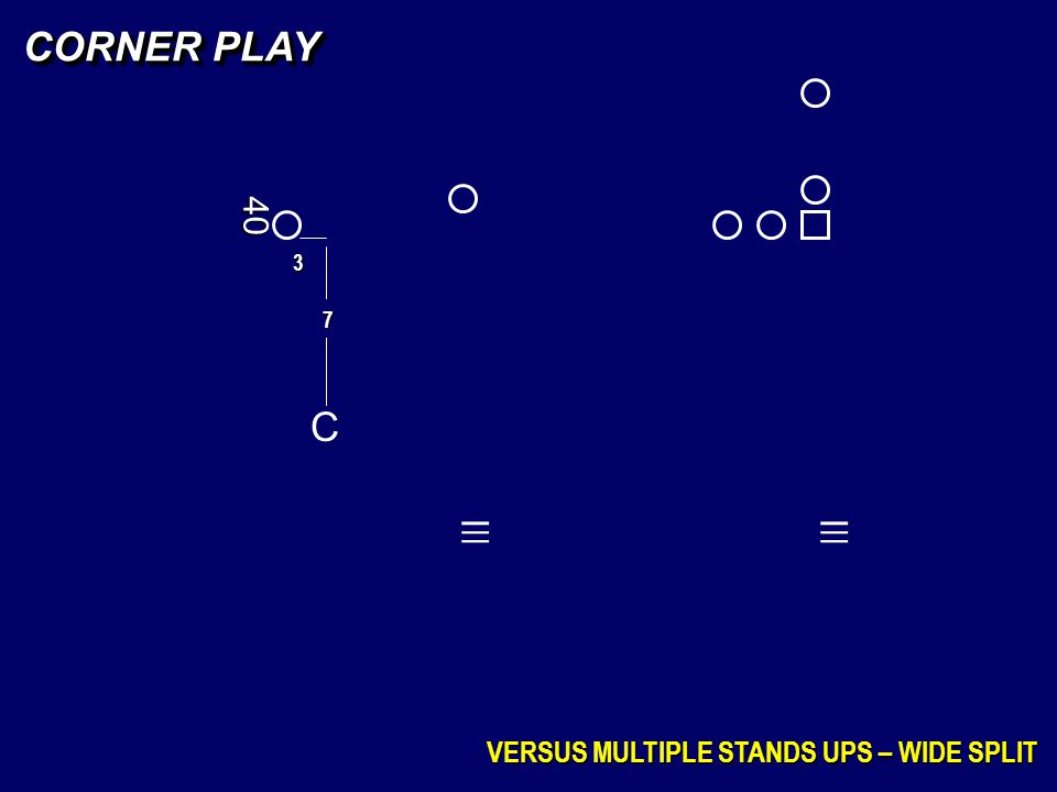 CORNER PLAY VERSUS MULTIPLE STANDS UPS – WIDE SPLIT C 7 3 _ _ _ _ _ _ 40