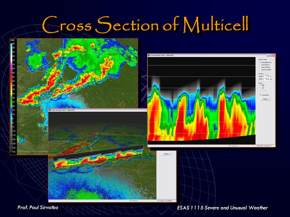 Prof. Paul Sirvatka ESAS 1115 Severe and Unusual Weather Cross Section of Multicell