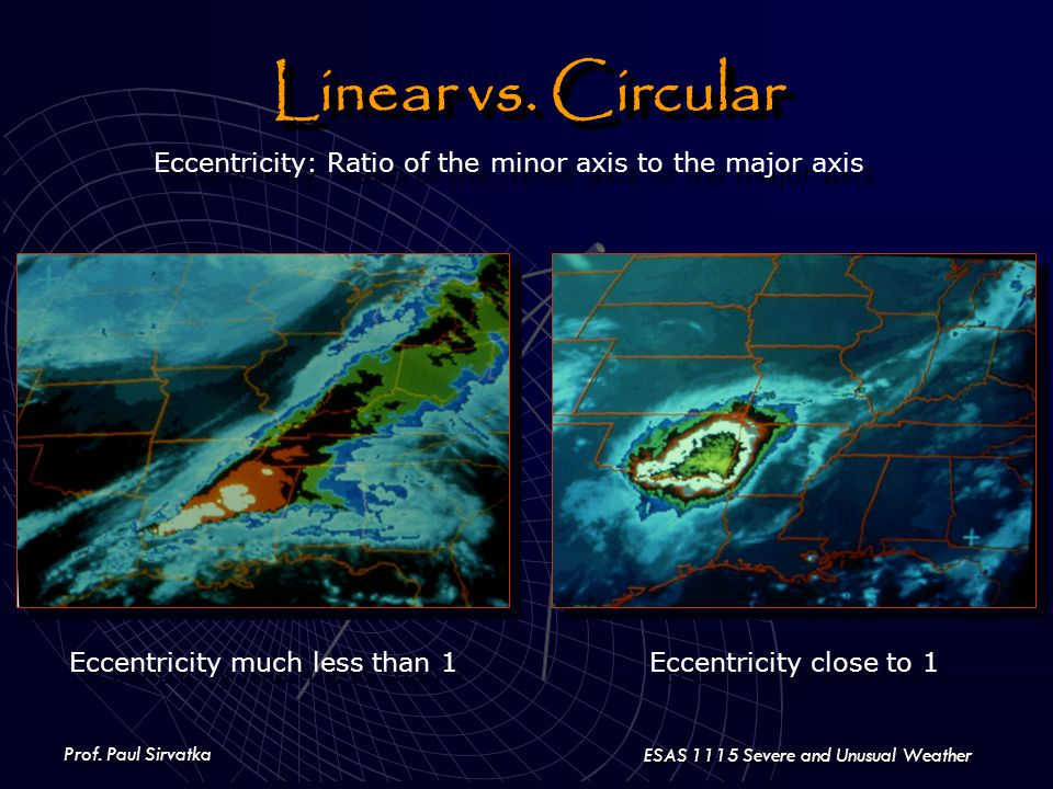 Prof. Paul Sirvatka ESAS 1115 Severe and Unusual Weather Linear vs.