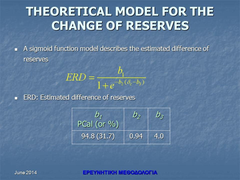 June 2014 ΕΡΕΥΝHΤΙΚΗ ΜΕΘΟΔΟΛΟΓΙΑ THEORETICAL MODEL FOR THE CHANGE OF RESERVES A sigmoid function model describes the estimated difference of reserves A sigmoid function model describes the estimated difference of reserves ERD: Estimated difference of reserves ERD: Estimated difference of reserves b 1 PCal (or %) b2b2b2b2 b3b3b3b3 94.8 (31.7) 0.944.0