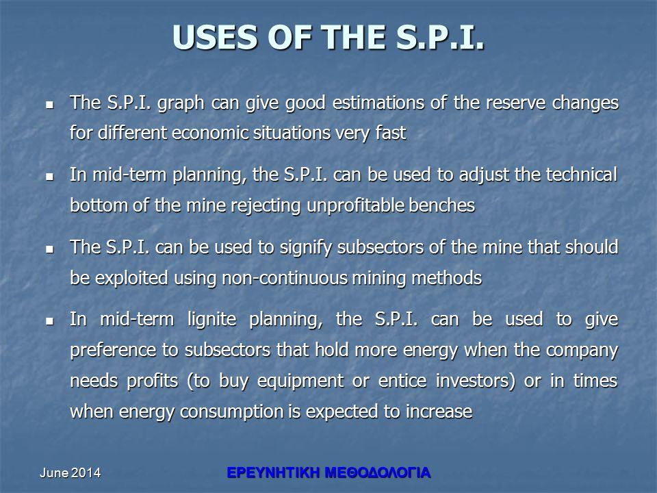 June 2014 ΕΡΕΥΝHΤΙΚΗ ΜΕΘΟΔΟΛΟΓΙΑ USES OF THE S.P.I.