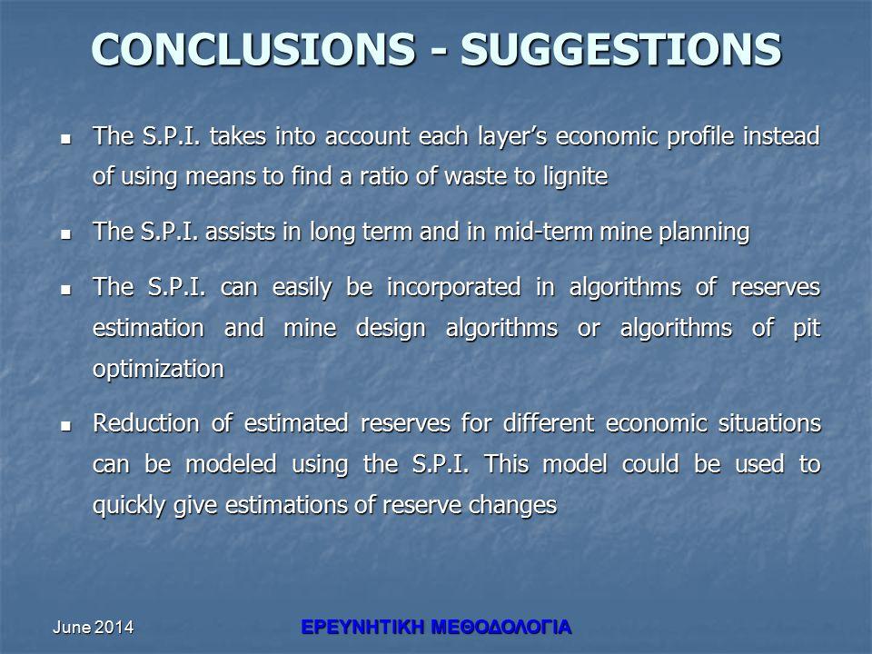 June 2014 ΕΡΕΥΝHΤΙΚΗ ΜΕΘΟΔΟΛΟΓΙΑ CONCLUSIONS - SUGGESTIONS The S.P.I.