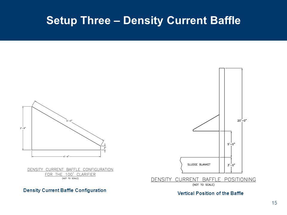 15 Setup Three – Density Current Baffle Density Current Baffle Configuration Vertical Position of the Baffle