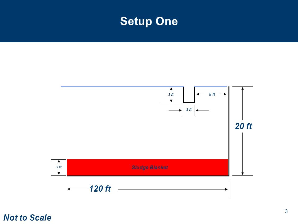4 Setup One – Without Baffle Treatment Flow Rate = 8.5 mgd Flow Pattern (colored by speed, red is fast) In this case, the density current proceeds unimpeded across the top of the blanket, carrying solids up the tank wall and depositing them in the space between the tank wall and the outer weir of the launder.