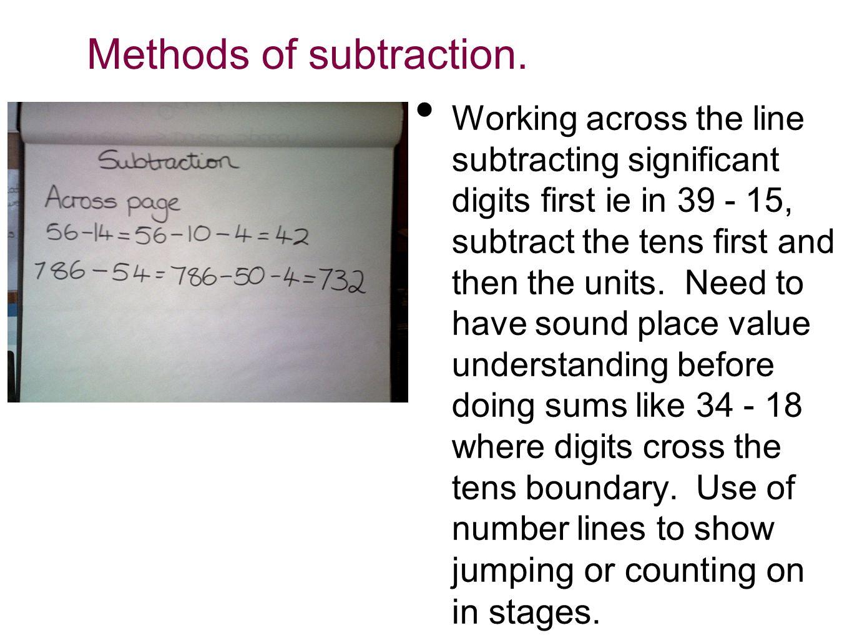 Methods of subtraction.Column subtraction.