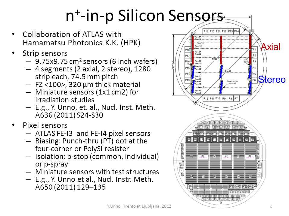 Axial Stereo n + -in-p Silicon Sensors Collaboration of ATLAS with Hamamatsu Photonics K.K. (HPK) Strip sensors – 9.75x9.75 cm 2 sensors (6 inch wafer