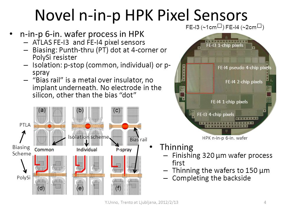 PTLA PolySi Bias rail Biasing Scheme Isolation scheme Novel n-in-p HPK Pixel Sensors n-in-p 6-in. wafer process in HPK – ATLAS FE-I3 and FE-I4 pixel s