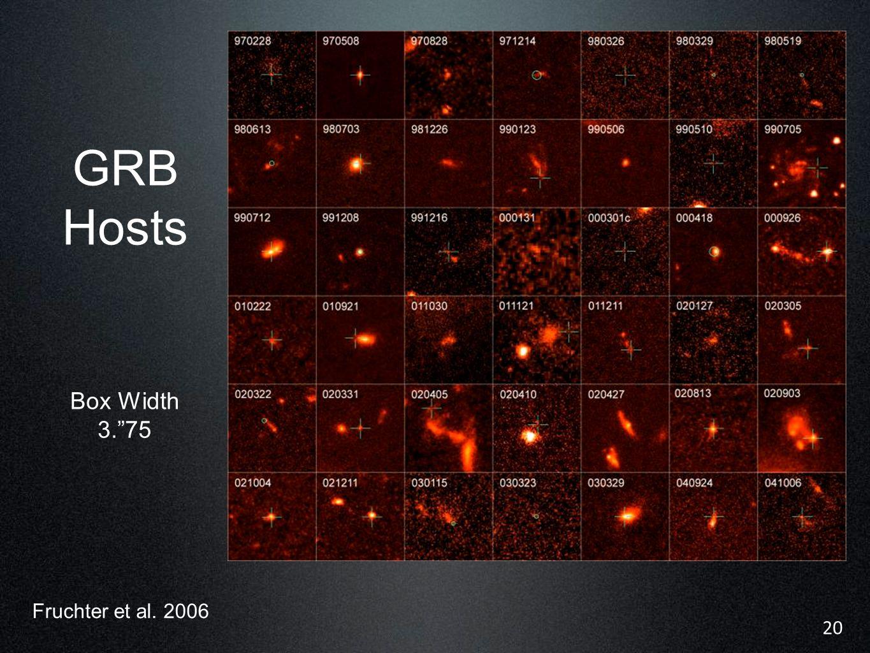 GRB Hosts Box Width 3. 75 Fruchter et al. 2006 20