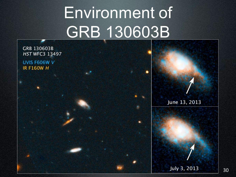 Environment of GRB 130603B 30