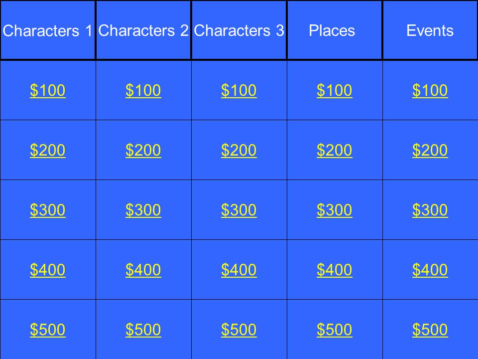 Who is Ranger? Category 2: $500: Q