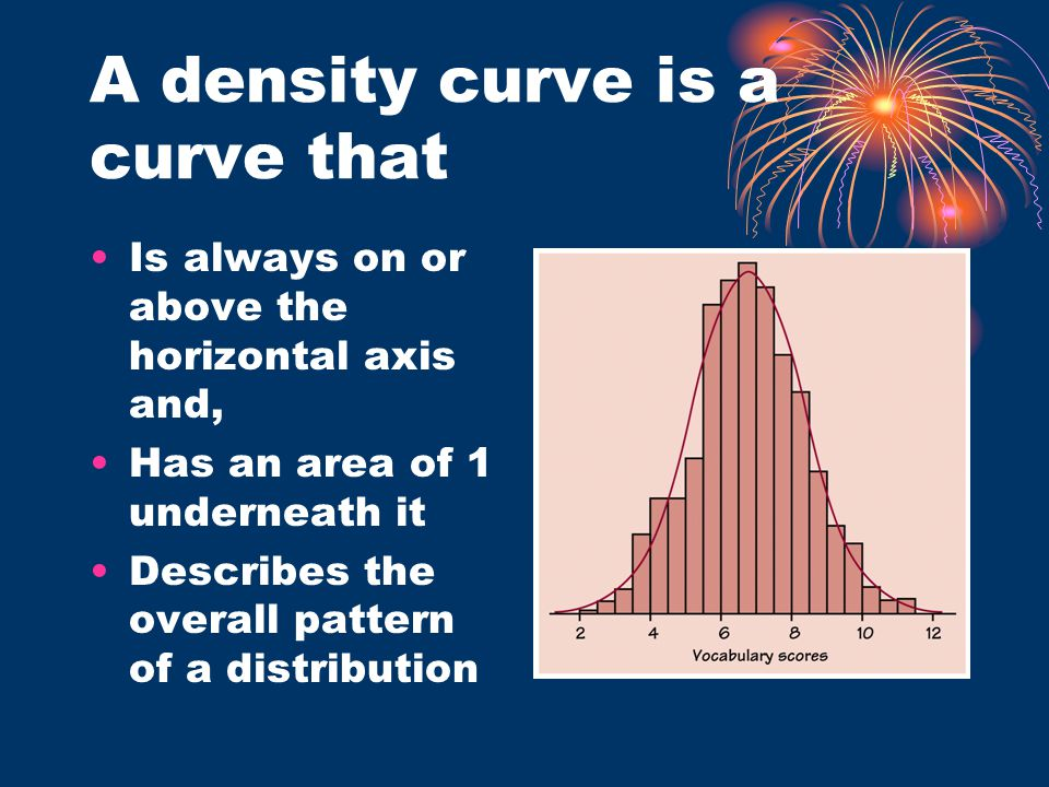 A density curve is a curve that Is always on or above the horizontal axis and, Has an area of 1 underneath it Describes the overall pattern of a distribution