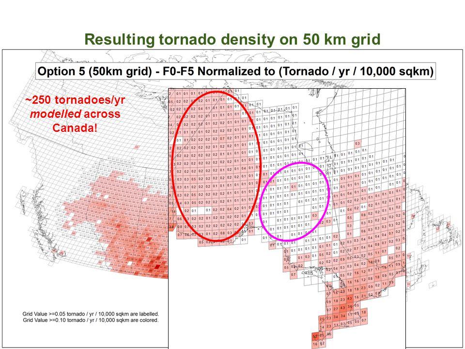 ~250 tornadoes/yr modelled across Canada! Resulting tornado density on 50 km grid