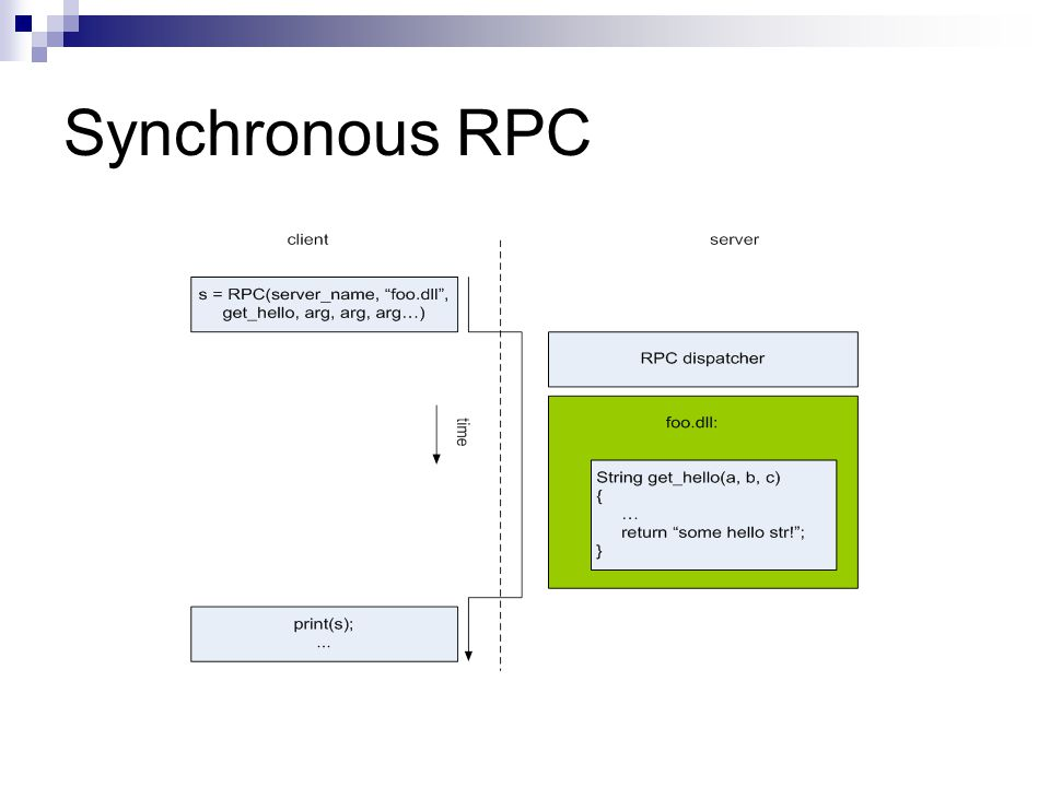 Synchronous RPC