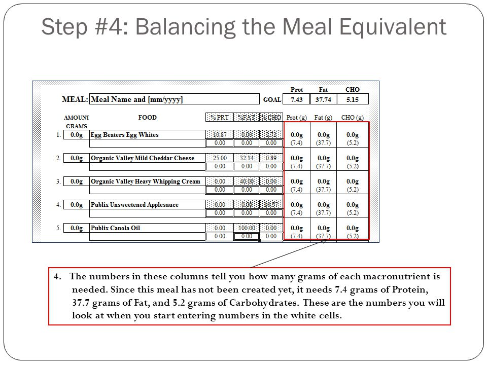 4. The numbers in these columns tell you how many grams of each macronutrient is needed.