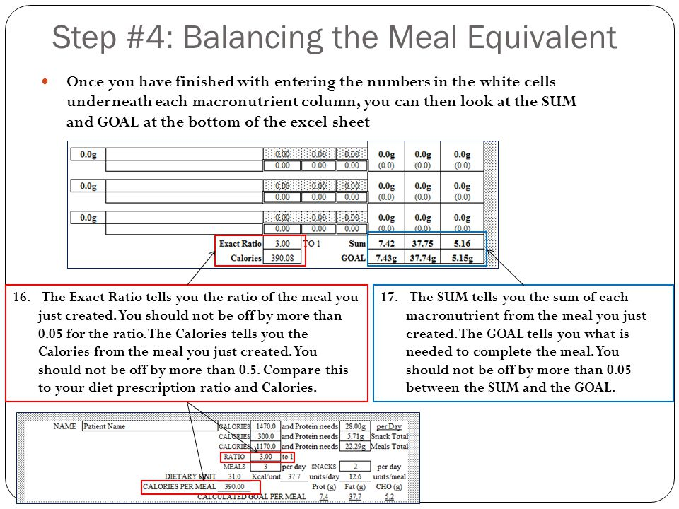 Step #4: Balancing the Meal Equivalent 17.