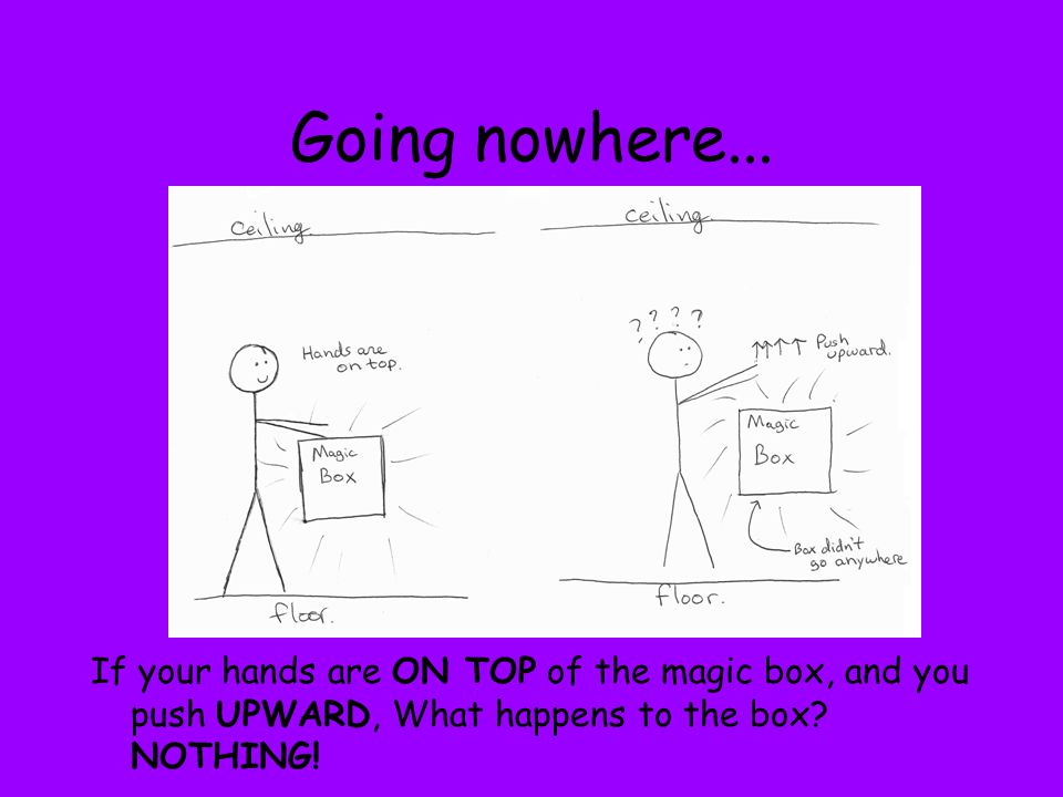 Going nowhere... If your hands are ON TOP of the magic box, and you push UPWARD, What happens to the box? NOTHING!