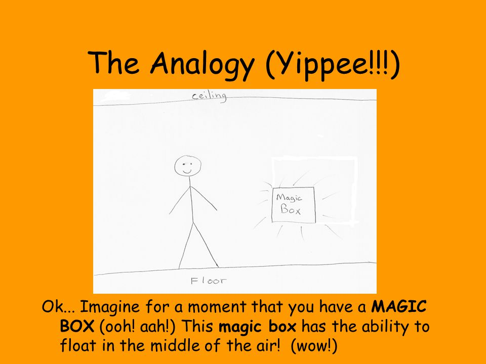 The Analogy (Yippee!!!) Ok... Imagine for a moment that you have a MAGIC BOX (ooh! aah!) This magic box has the ability to float in the middle of the
