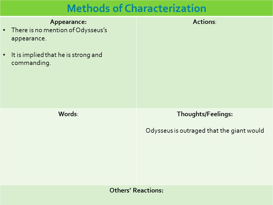 Methods of Characterization Appearance: There is no mention of Odysseus's appearance.