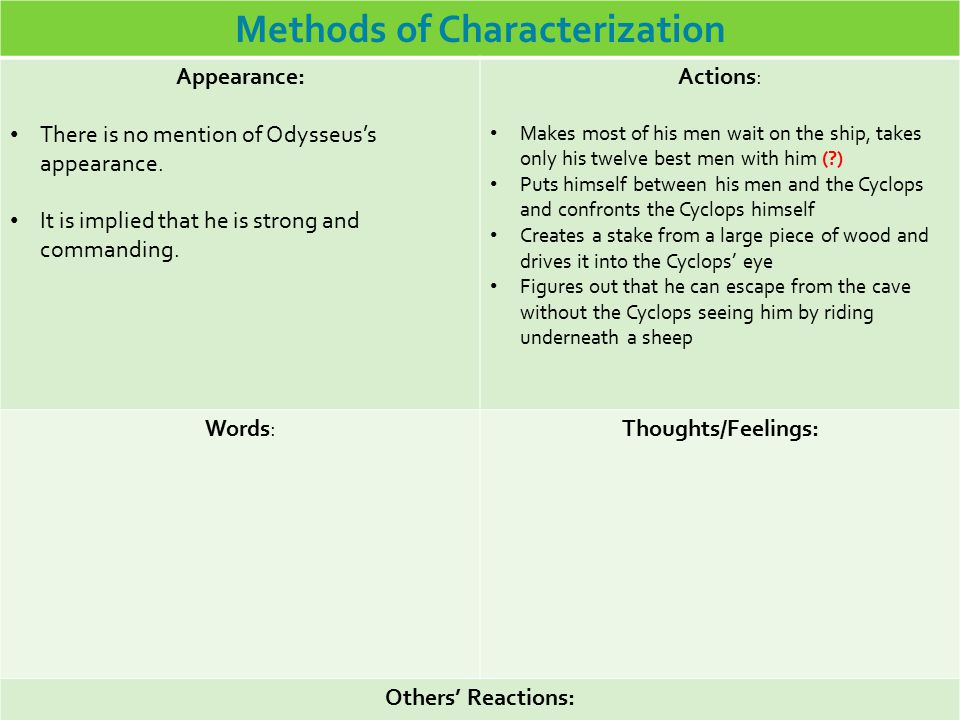 Methods of Characterization Appearance: There is no mention of Odysseus's appearance. It is implied that he is strong and commanding. Actions: Makes m