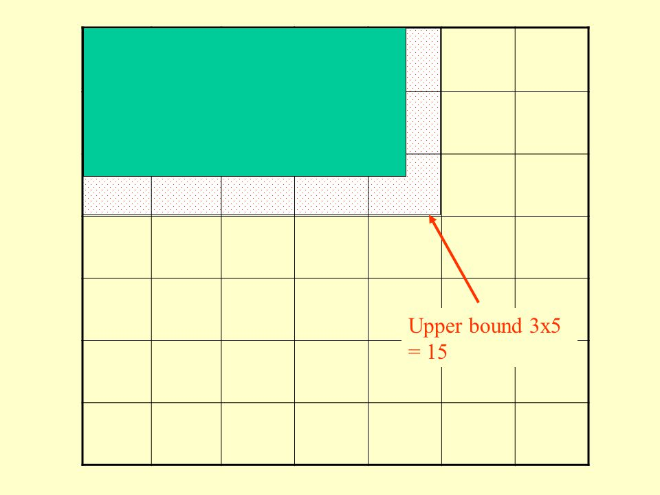 Upper bound 3x5 = 15