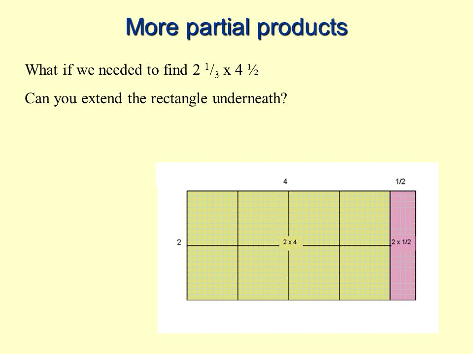 More partial products What if we needed to find 2 1 / 3 x 4 ½ Can you extend the rectangle underneath?