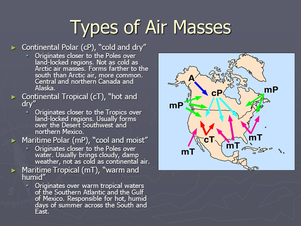 Types of Air Masses ► Continental Polar (cP), cold and dry  Originates closer to the Poles over land-locked regions.