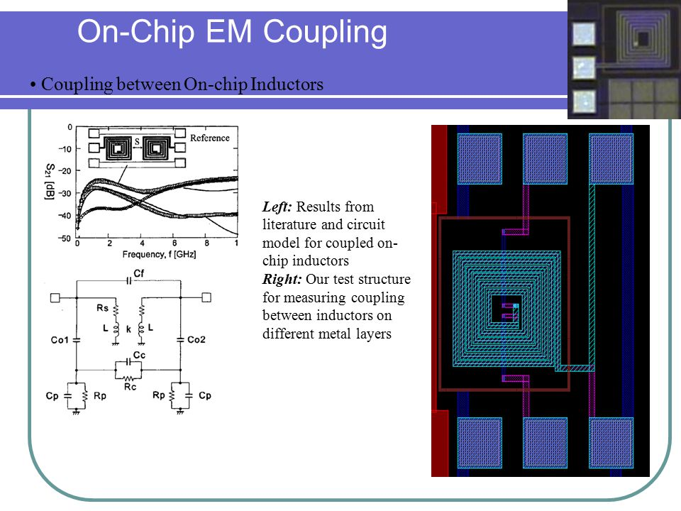 On-Chip EM Coupling Coupling between On-chip Inductors Left: Results from literature and circuit model for coupled on- chip inductors Right: Our test structure for measuring coupling between inductors on different metal layers