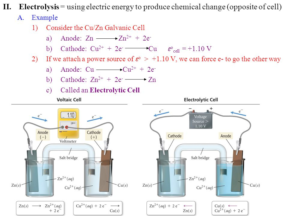 II.Electrolysis = using electric energy to produce chemical change (opposite of cell) A.Example 1)Consider the Cu/Zn Galvanic Cell a)Anode: Zn Zn 2+ +