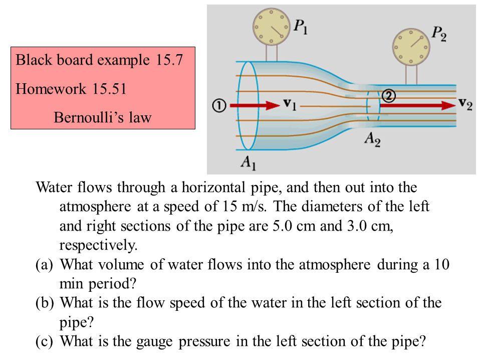 Black board example 15.7 Homework 15.51 Bernoulli's law Water flows through a horizontal pipe, and then out into the atmosphere at a speed of 15 m/s.