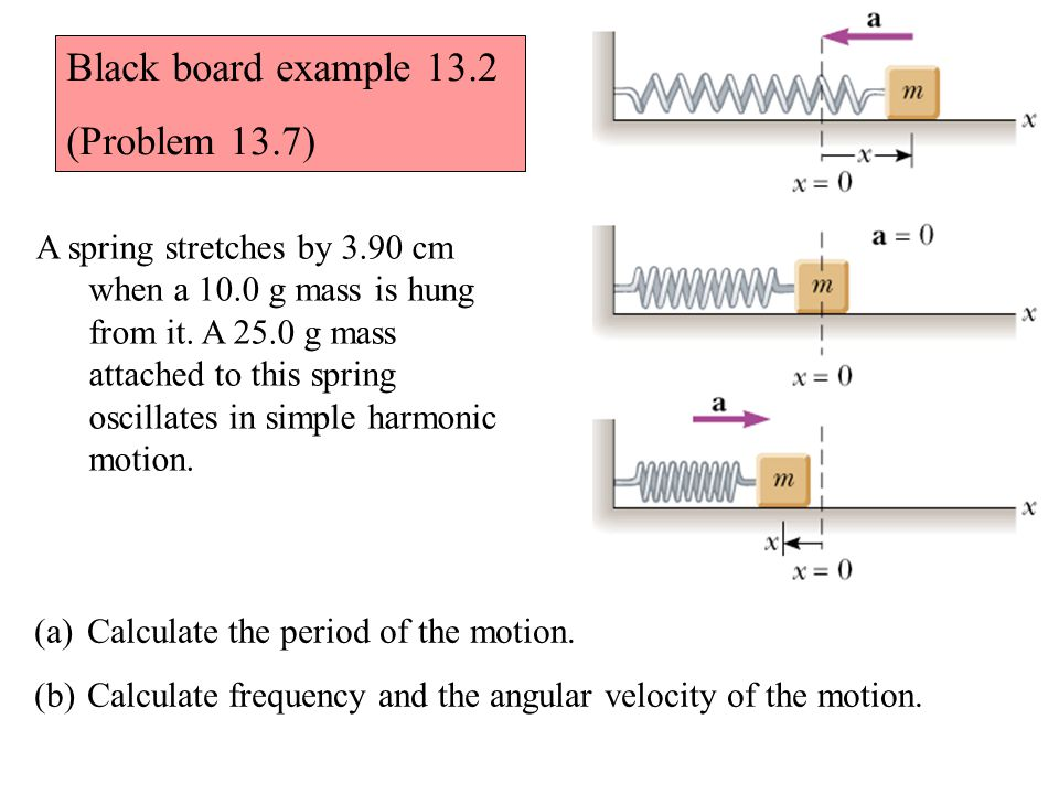 A spring stretches by 3.90 cm when a 10.0 g mass is hung from it. A 25.0 g mass attached to this spring oscillates in simple harmonic motion. Black bo