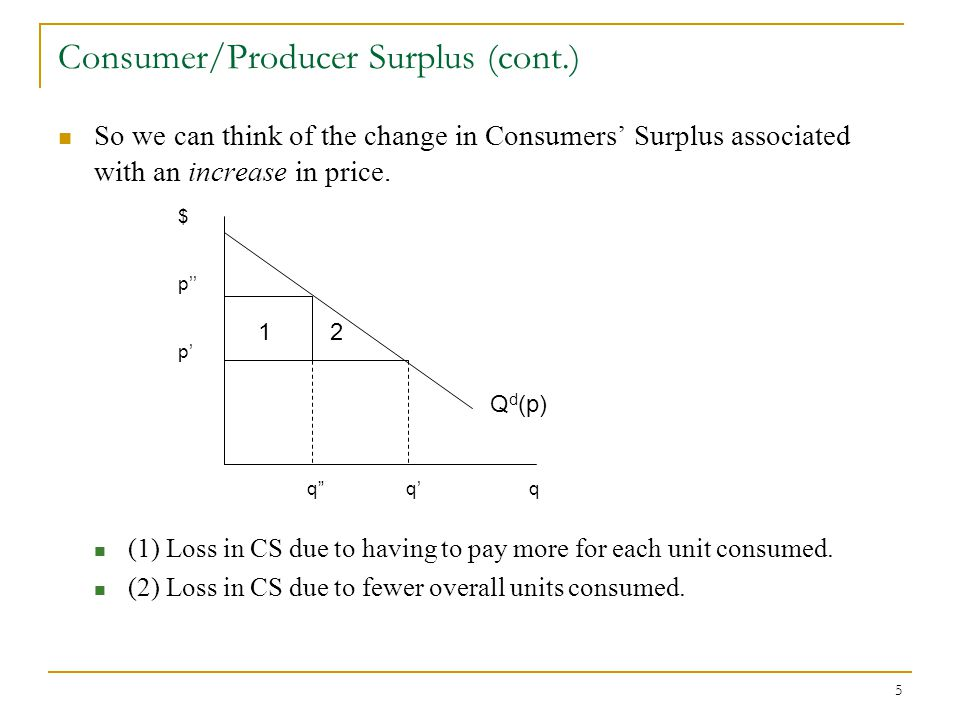 5 Consumer/Producer Surplus (cont.) So we can think of the change in Consumers' Surplus associated with an increase in price.