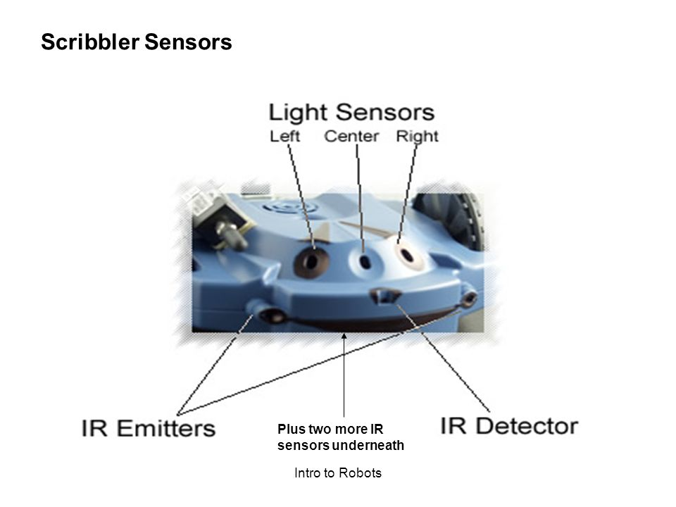 Intro to Robots Scribbler Sensors: Light: three, located on the front of the robot, detect the levels of brightness (or darkness).
