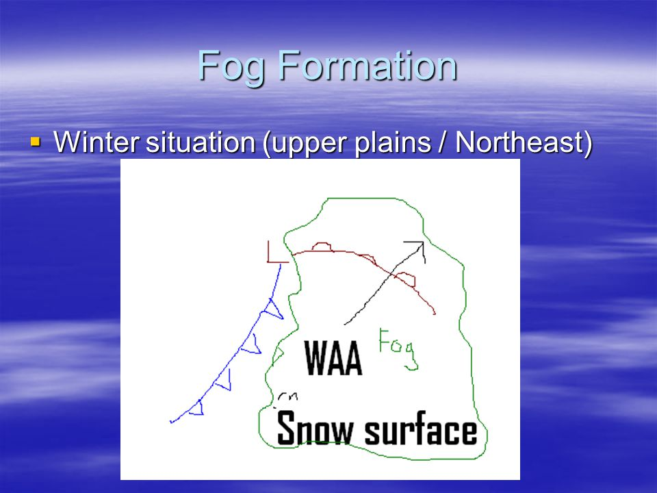 Fog Formation  Winter situation (upper plains / Northeast)