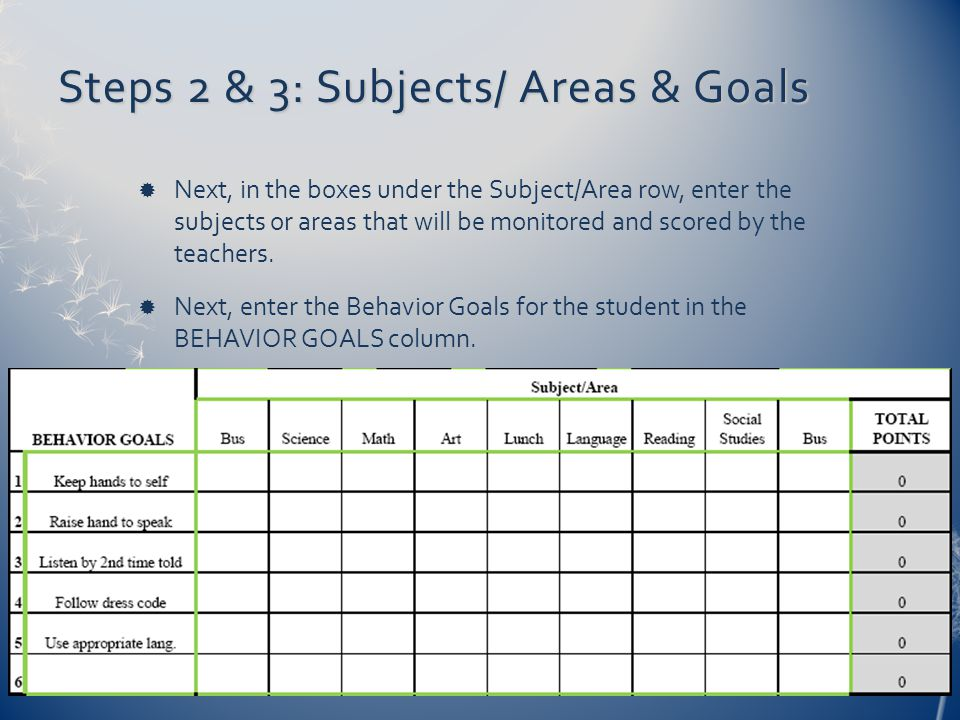 Steps 2 & 3: Subjects/ Areas & Goals  Next, in the boxes under the Subject/Area row, enter the subjects or areas that will be monitored and scored by the teachers.