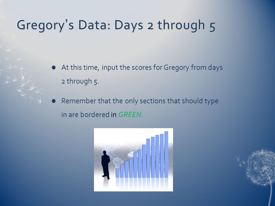 Gregory's Data: Days 2 through 5  At this time, input the scores for Gregory from days 2 through 5.  Remember that the only sections that should typ