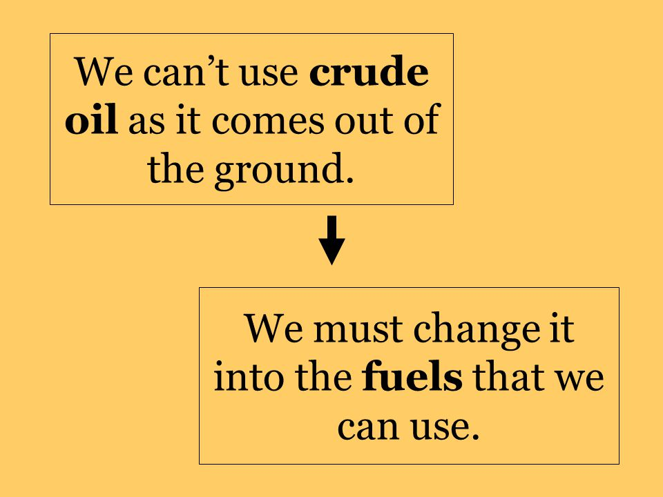 We can't use crude oil as it comes out of the ground.