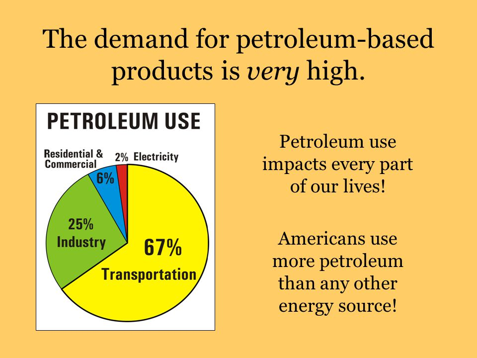 The demand for petroleum-based products is very high.